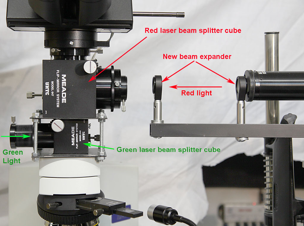 Two Lasers Raman Microscope